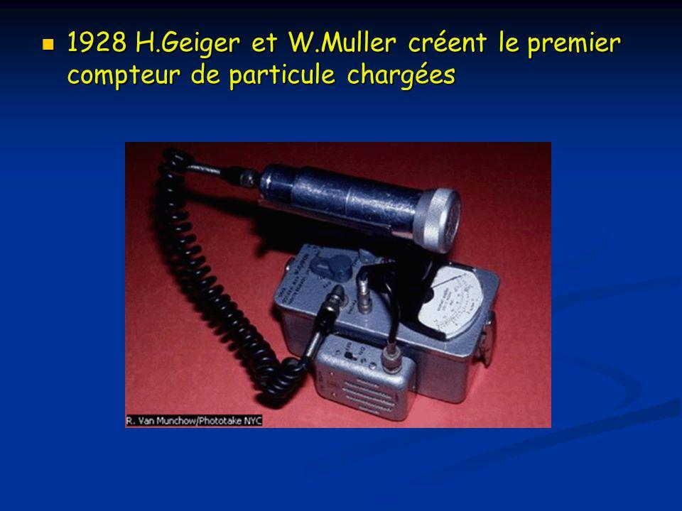 1928 H.Geiger et W.Muller créent le premier compteur de particule chargées