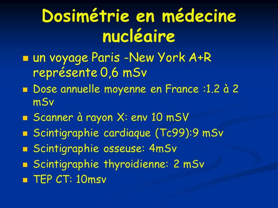 Dosimétrie en médecine nucléaire