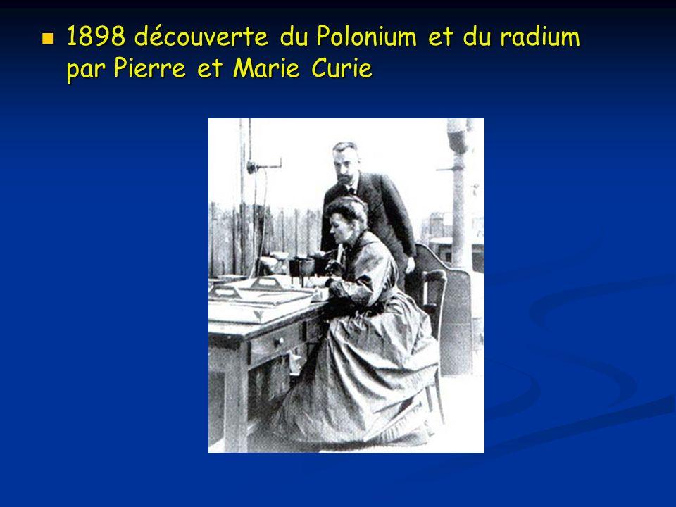 1898 découverte du Polonium et du radium par Pierre et Marie Curie