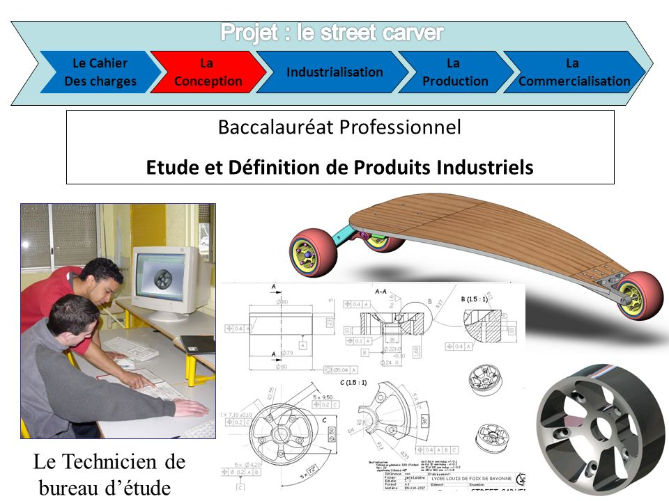 Production et conception mecanique ppt video online - Technicien bureau d etude electricite ...