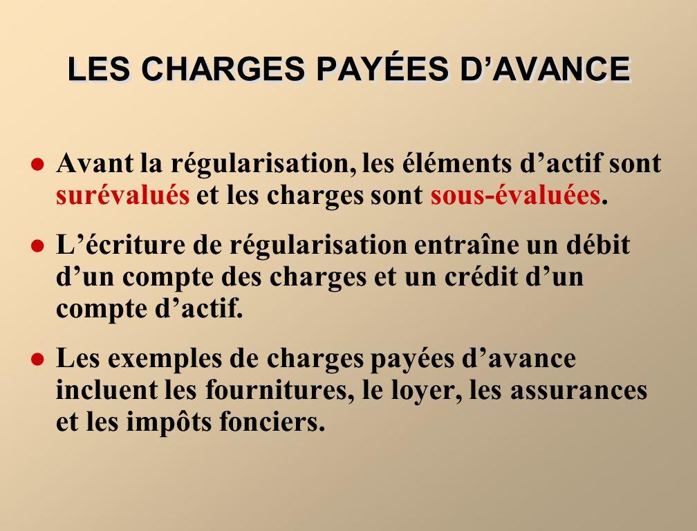 LES CHARGES PAYÉES D'AVANCE