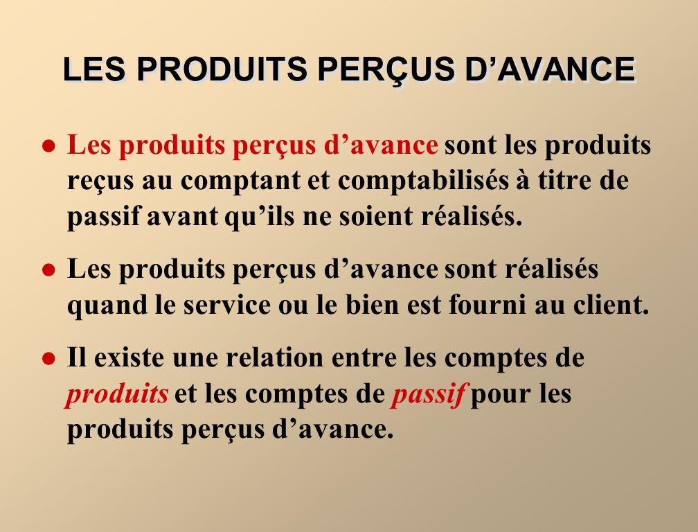 LES PRODUITS PERÇUS D'AVANCE