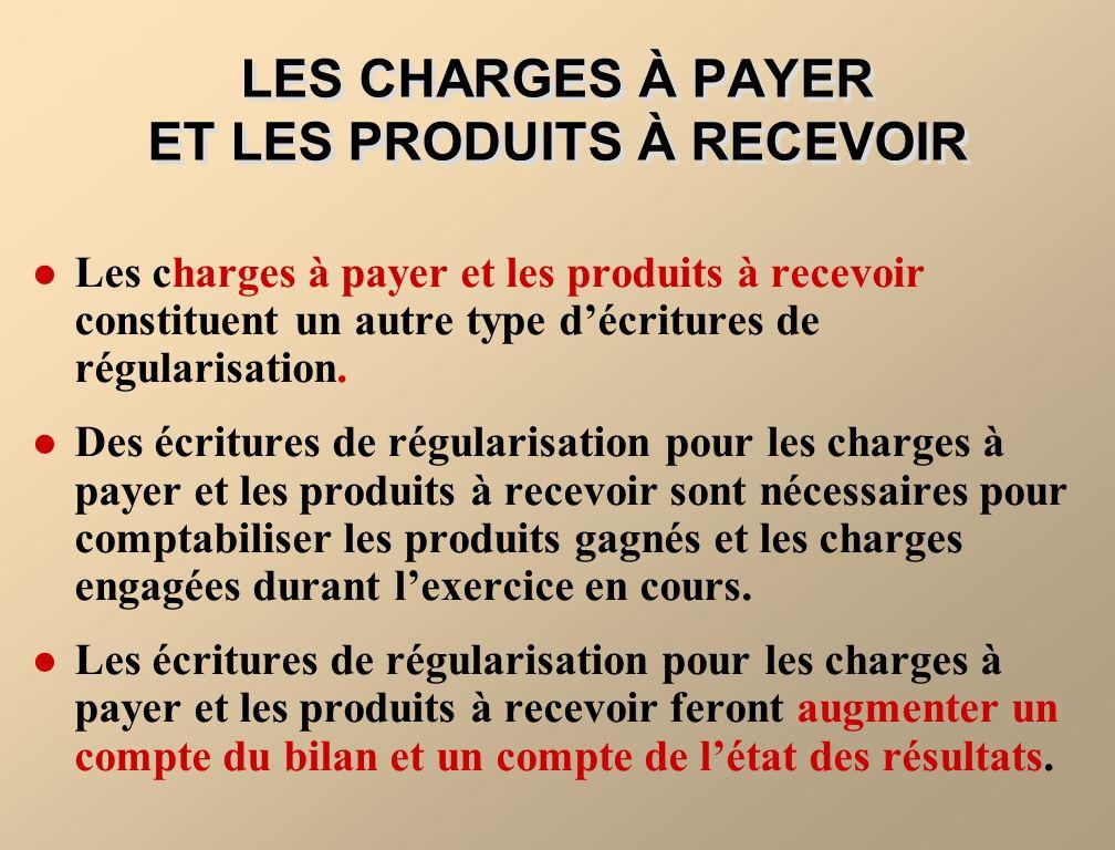 LES CHARGES À PAYER ET LES PRODUITS À RECEVOIR