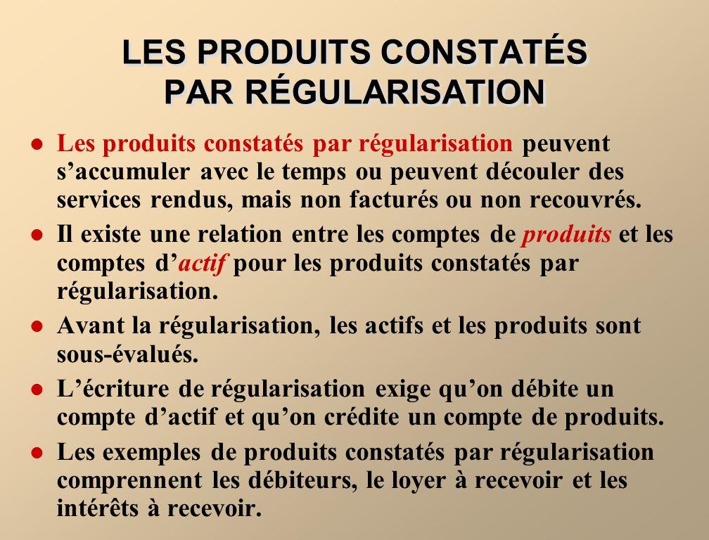 LES PRODUITS CONSTATÉS PAR RÉGULARISATION