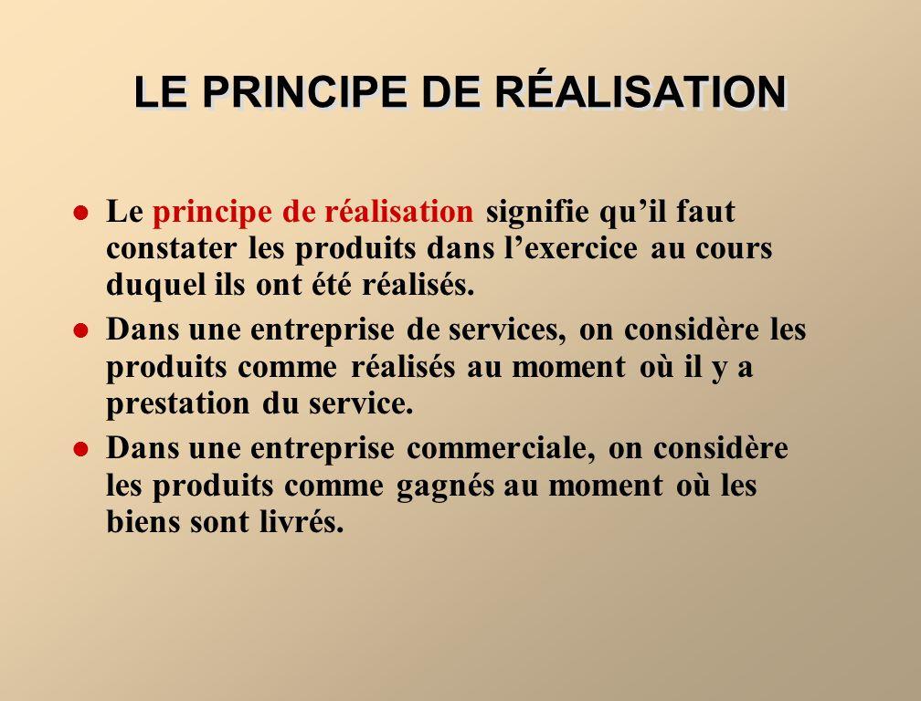 LE PRINCIPE DE RÉALISATION