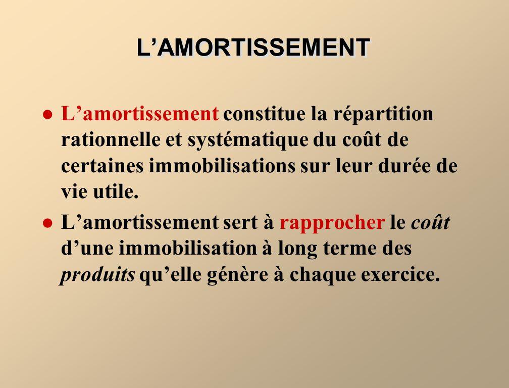 L'AMORTISSEMENT