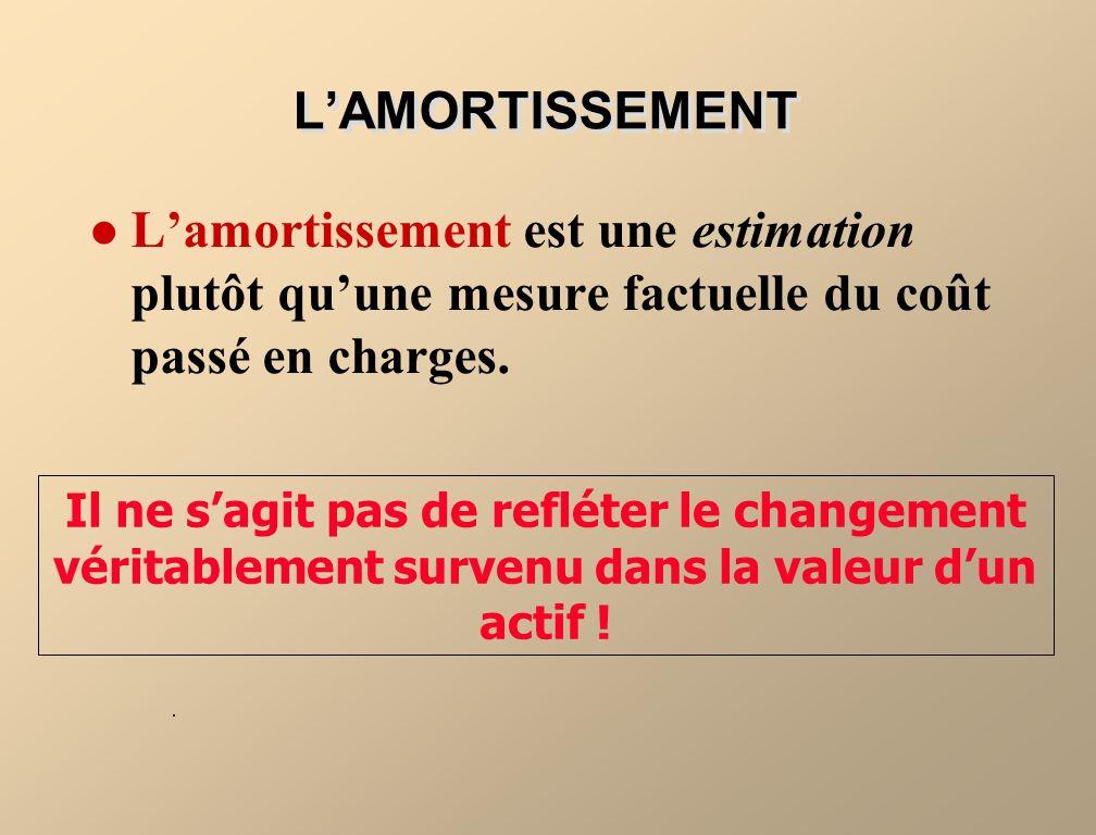 L'AMORTISSEMENT L'amortissement est une estimation plutôt qu'une mesure factuelle du coût passé en charges.
