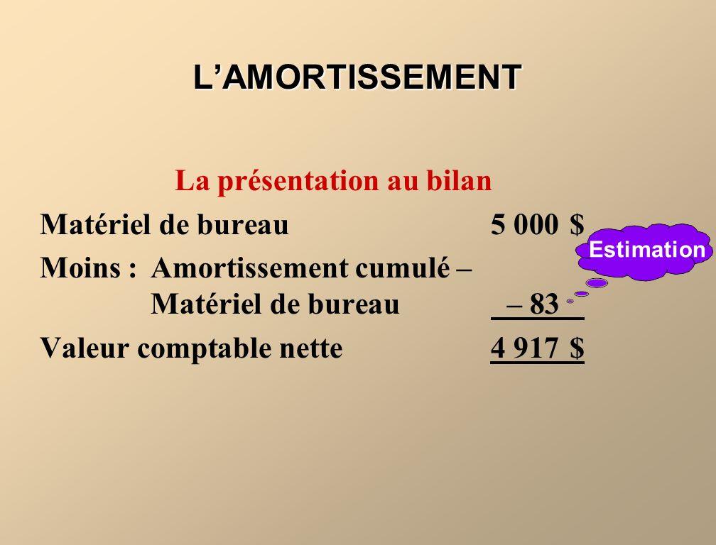 La présentation au bilan