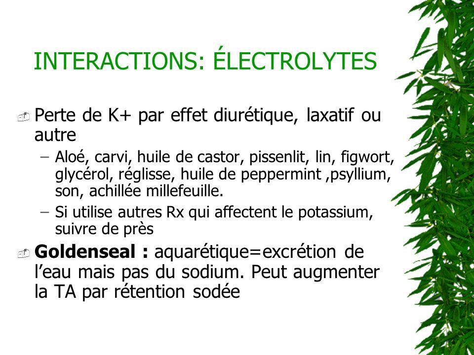 INTERACTIONS: ÉLECTROLYTES