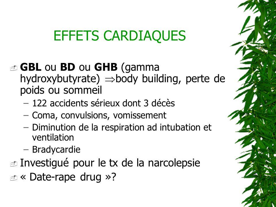 EFFETS CARDIAQUES GBL ou BD ou GHB (gamma hydroxybutyrate) body building, perte de poids ou sommeil.