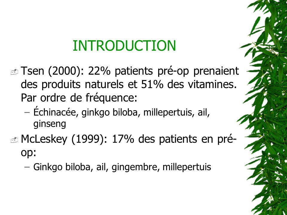 INTRODUCTION Tsen (2000): 22% patients pré-op prenaient des produits naturels et 51% des vitamines. Par ordre de fréquence: