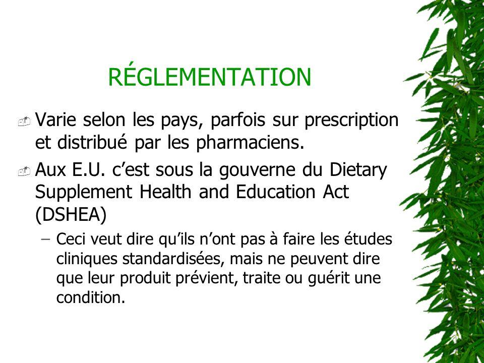 RÉGLEMENTATION Varie selon les pays, parfois sur prescription et distribué par les pharmaciens.