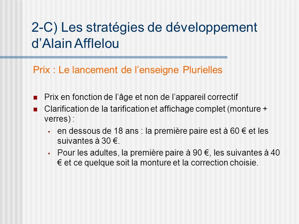 2-C) Les stratégies de développement d'Alain Afflelou