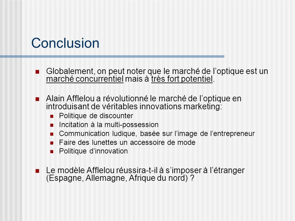 Conclusion Globalement, on peut noter que le marché de l'optique est un marché concurrentiel mais à très fort potentiel.
