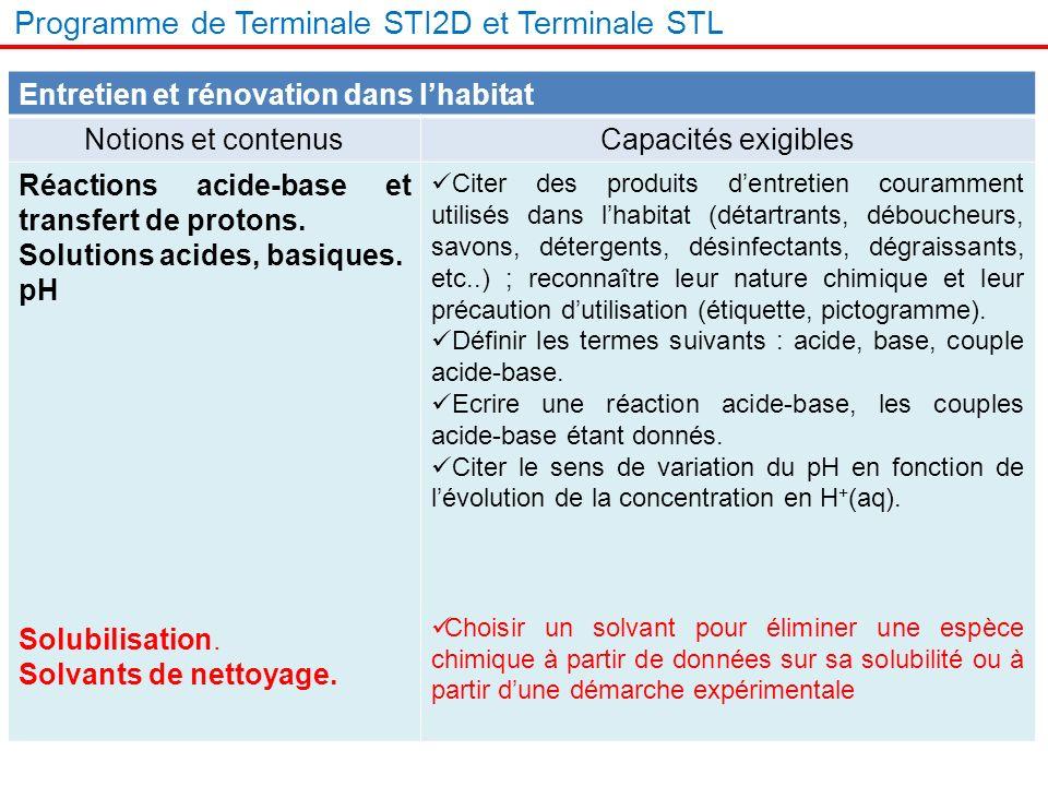 Programme de Terminale STI2D et Terminale STL