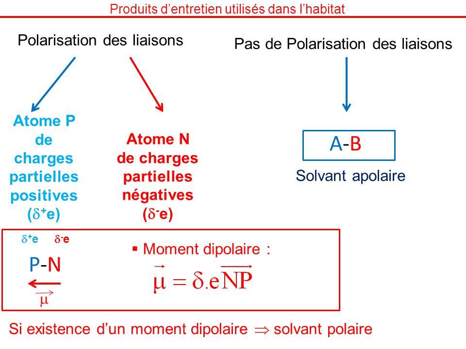A-B P-N Polarisation des liaisons Pas de Polarisation des liaisons