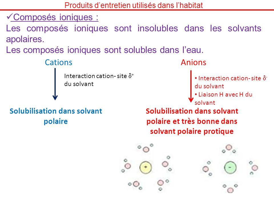Solubilisation dans solvant polaire