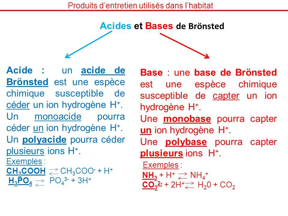 Acides et Bases de Brönsted