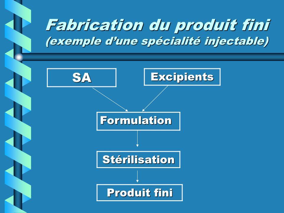 Fabrication du produit fini (exemple d'une spécialité injectable)