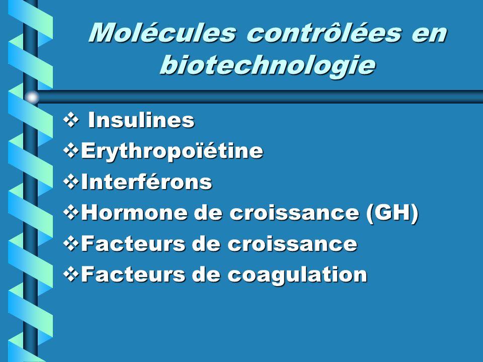Molécules contrôlées en biotechnologie