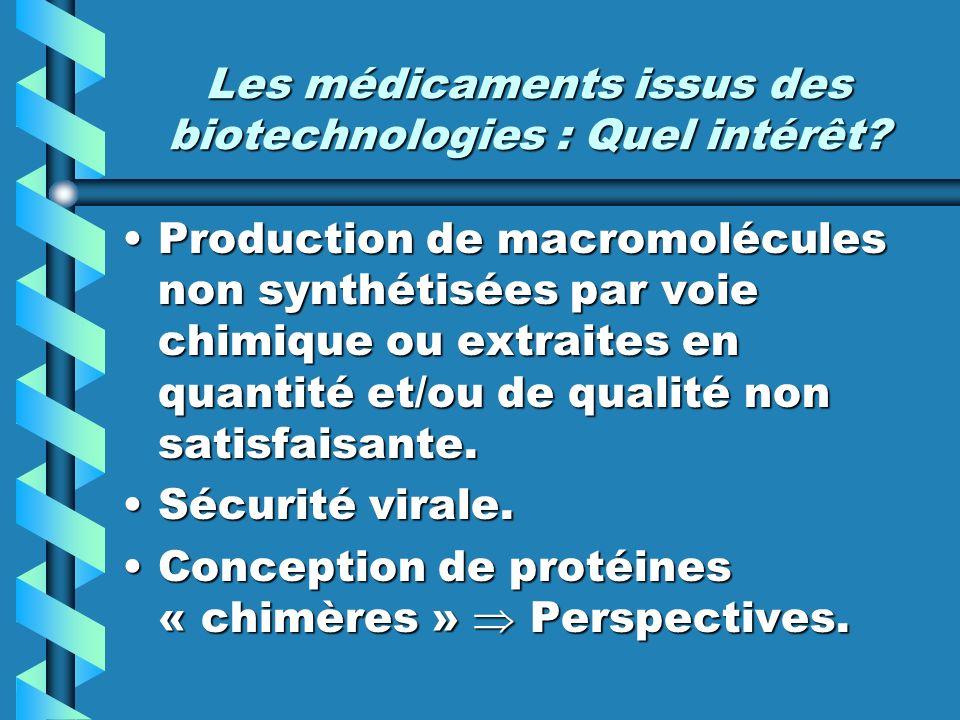 Les médicaments issus des biotechnologies : Quel intérêt