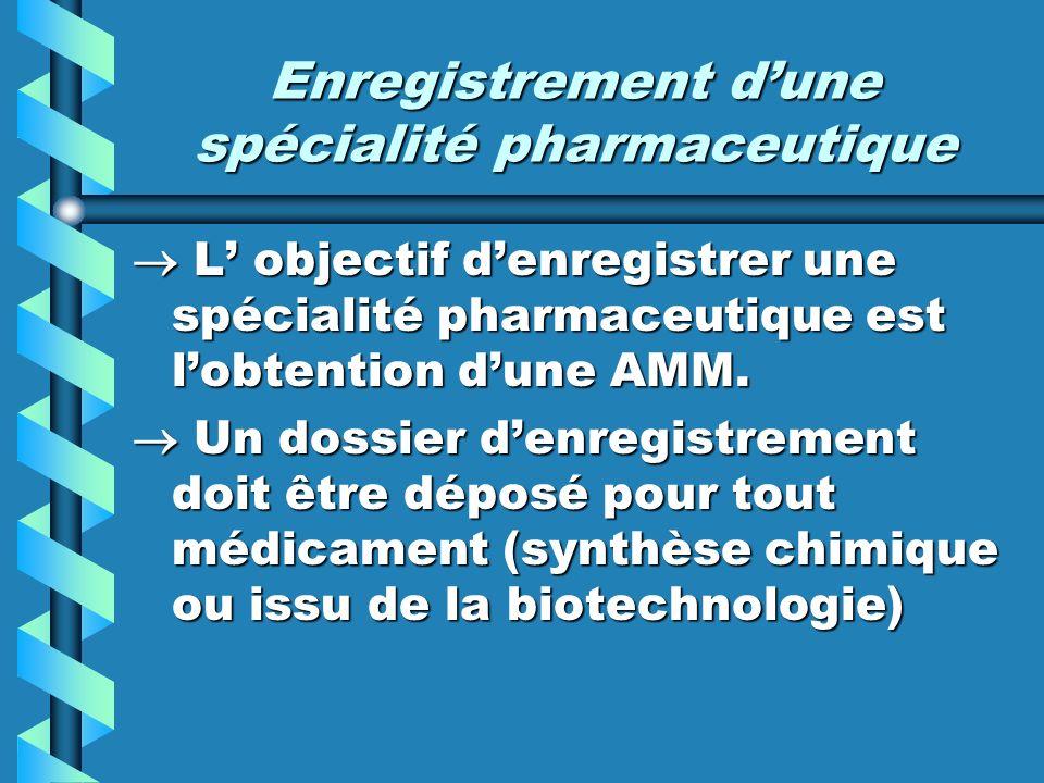 Enregistrement d'une spécialité pharmaceutique