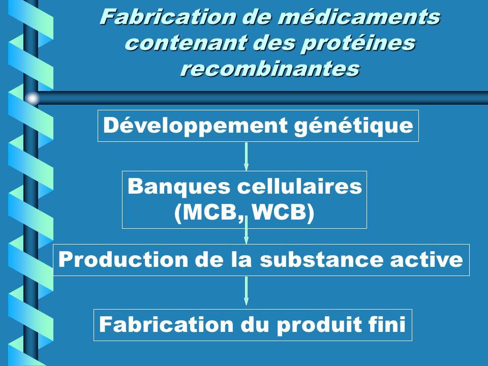Fabrication de médicaments contenant des protéines recombinantes