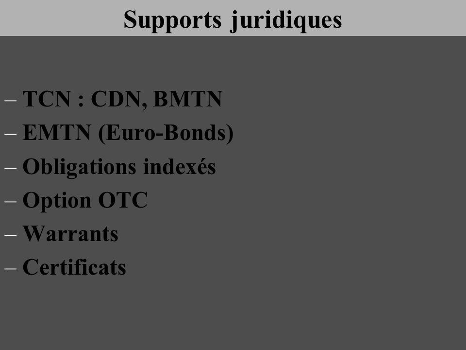 Supports juridiques TCN : CDN, BMTN EMTN (Euro-Bonds)
