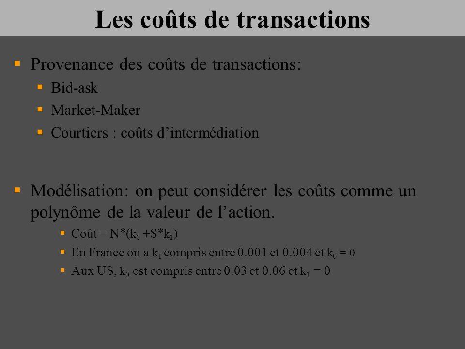 Les coûts de transactions
