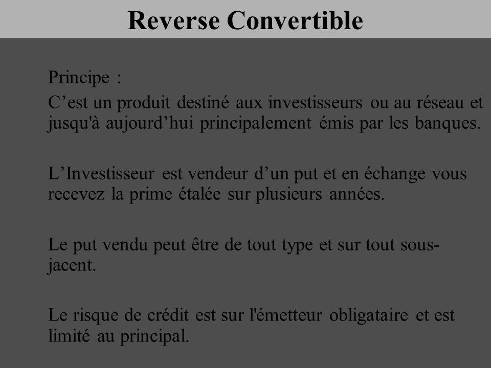 Reverse Convertible Principe :