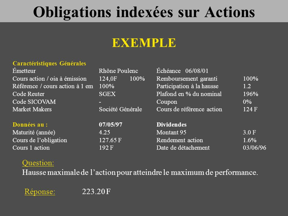 Obligations indexées sur Actions