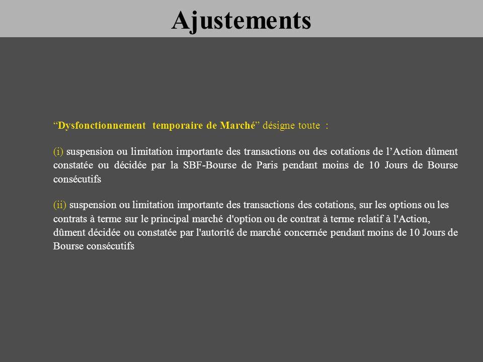 Ajustements Dysfonctionnement temporaire de Marché désigne toute :
