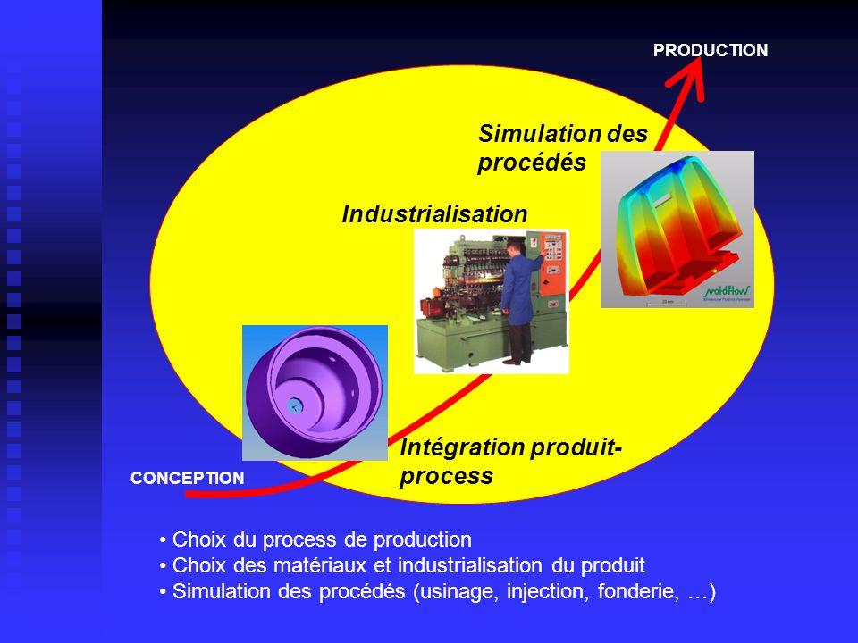 Intégration produit-process Simulation des procédés