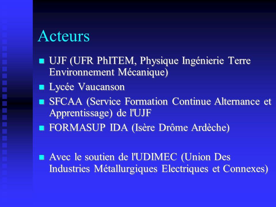 Acteurs UJF (UFR PhITEM, Physique Ingénierie Terre Environnement Mécanique) Lycée Vaucanson.