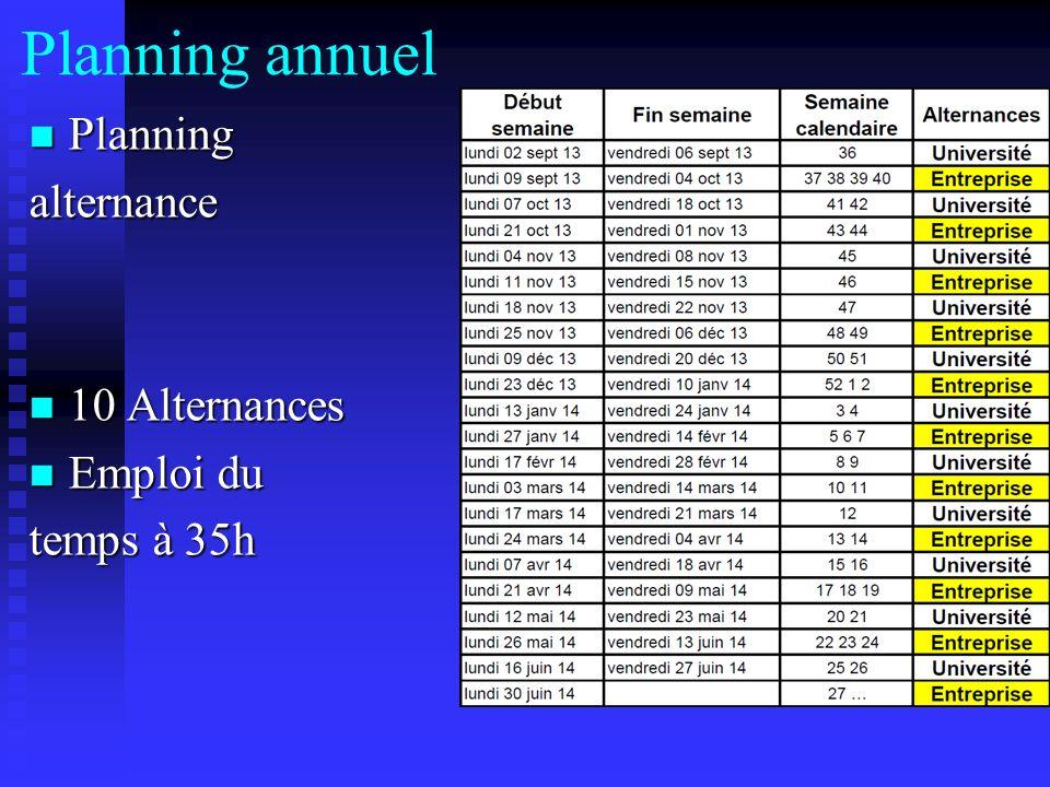 Planning annuel Planning alternance 10 Alternances Emploi du