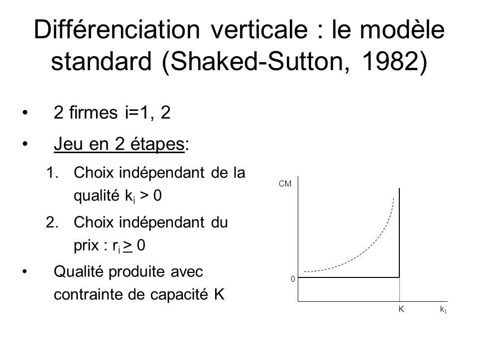Différenciation verticale : le modèle standard (Shaked-Sutton, 1982)