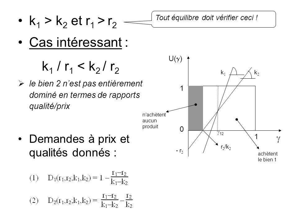 k1 > k2 et r1 > r2 Cas intéressant : k1 / r1 < k2 / r2