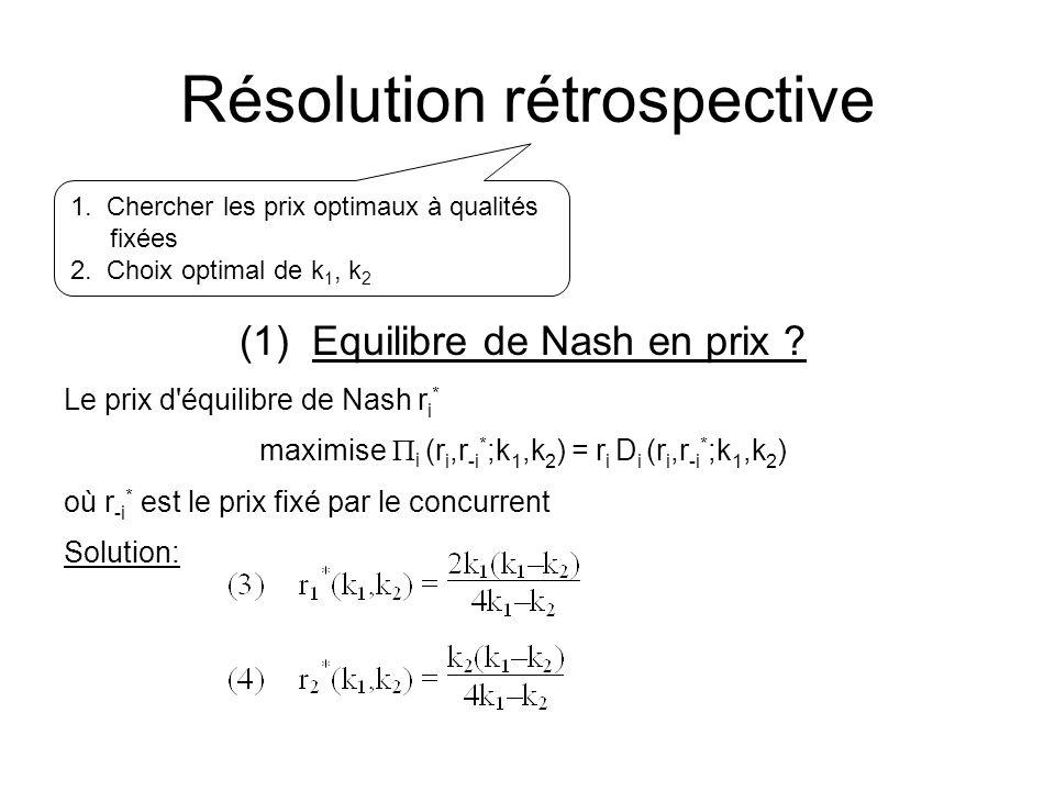 Résolution rétrospective