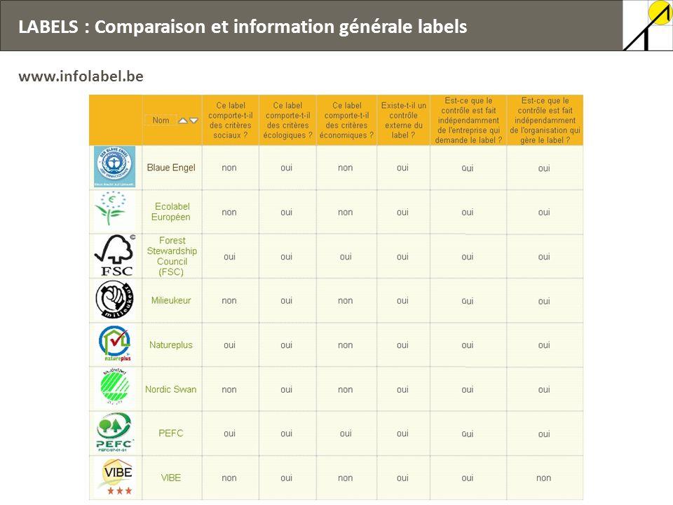 LABELS : Comparaison et information générale labels
