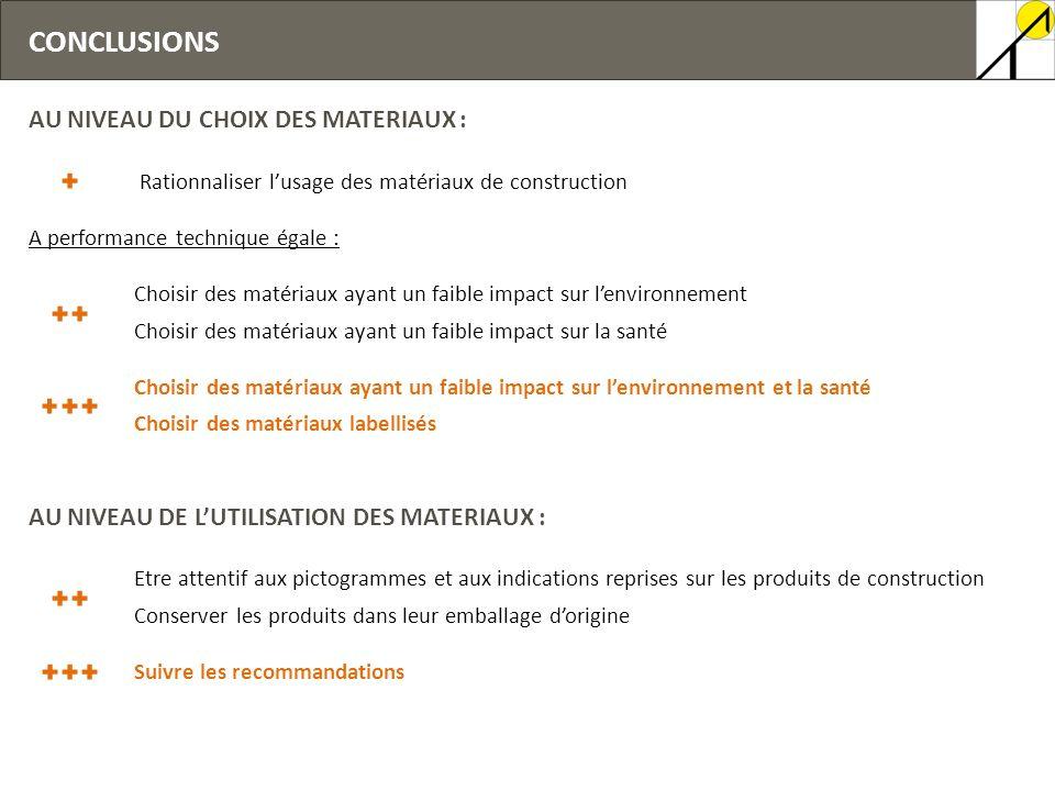 CONCLUSIONS AU NIVEAU DU CHOIX DES MATERIAUX :