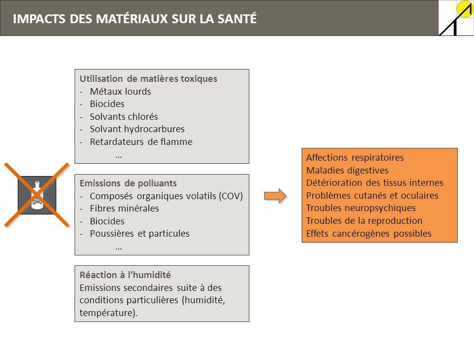 IMPACTS DES MATÉRIAUX SUR LA SANTÉ
