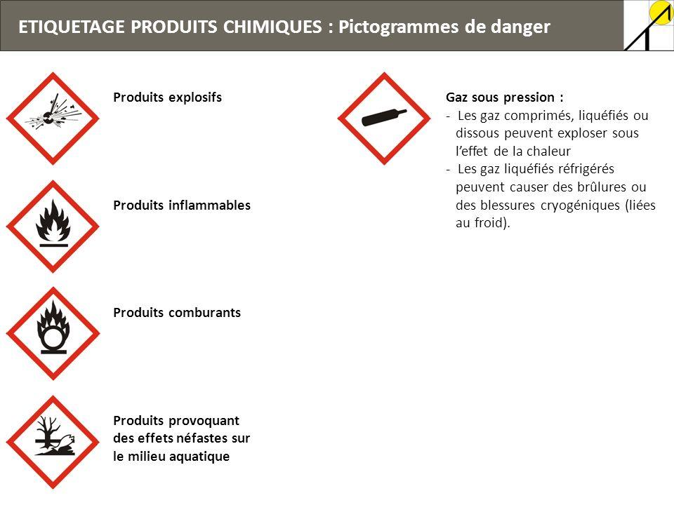 ETIQUETAGE PRODUITS CHIMIQUES : Pictogrammes de danger