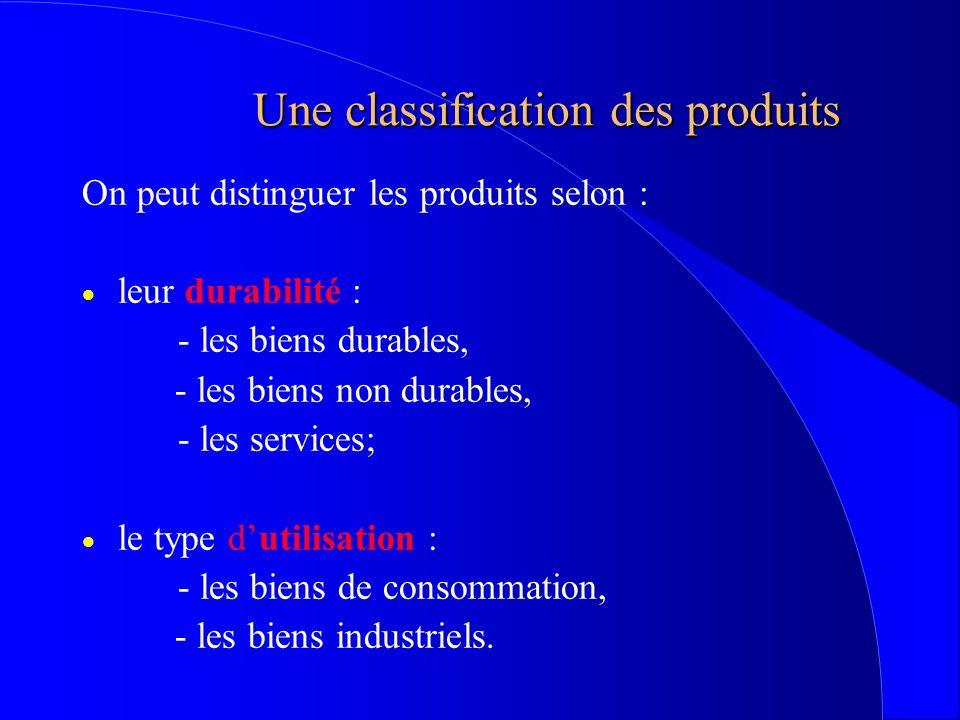 Une classification des produits