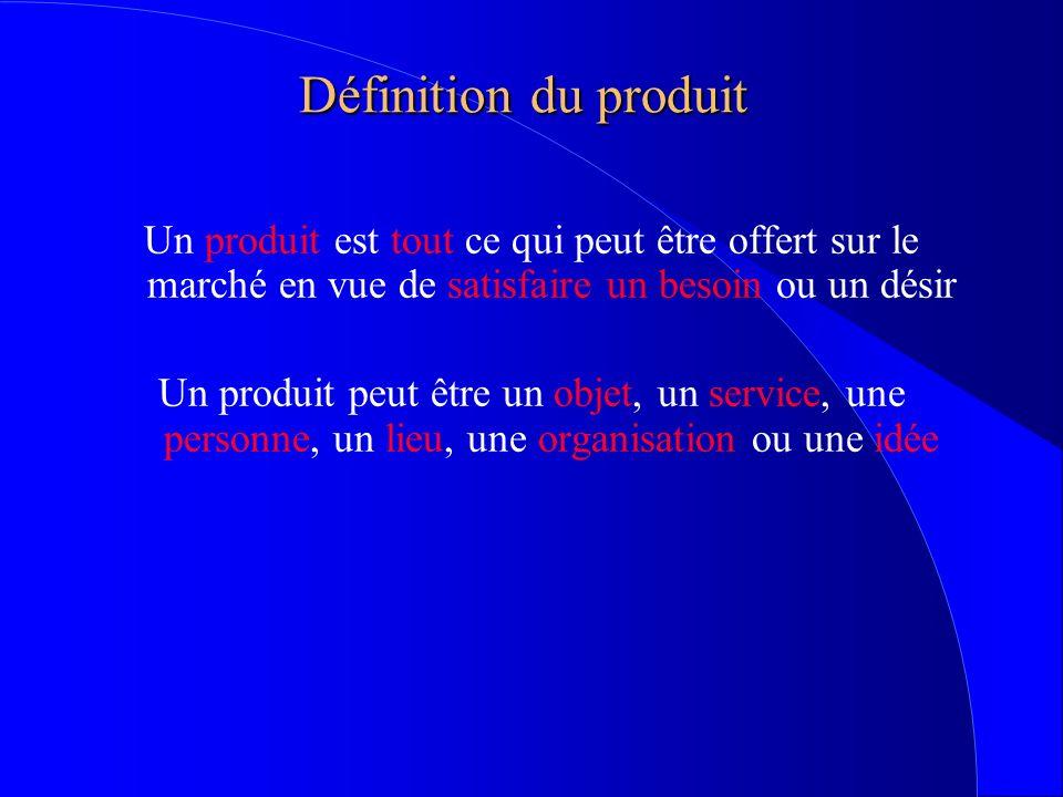 Définition du produit Un produit est tout ce qui peut être offert sur le marché en vue de satisfaire un besoin ou un désir.