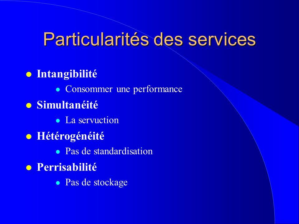 Particularités des services