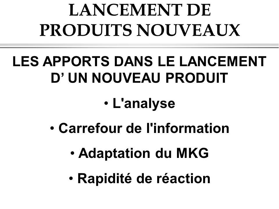 LANCEMENT DE PRODUITS NOUVEAUX