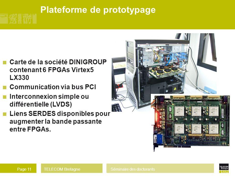 Plateforme de prototypage