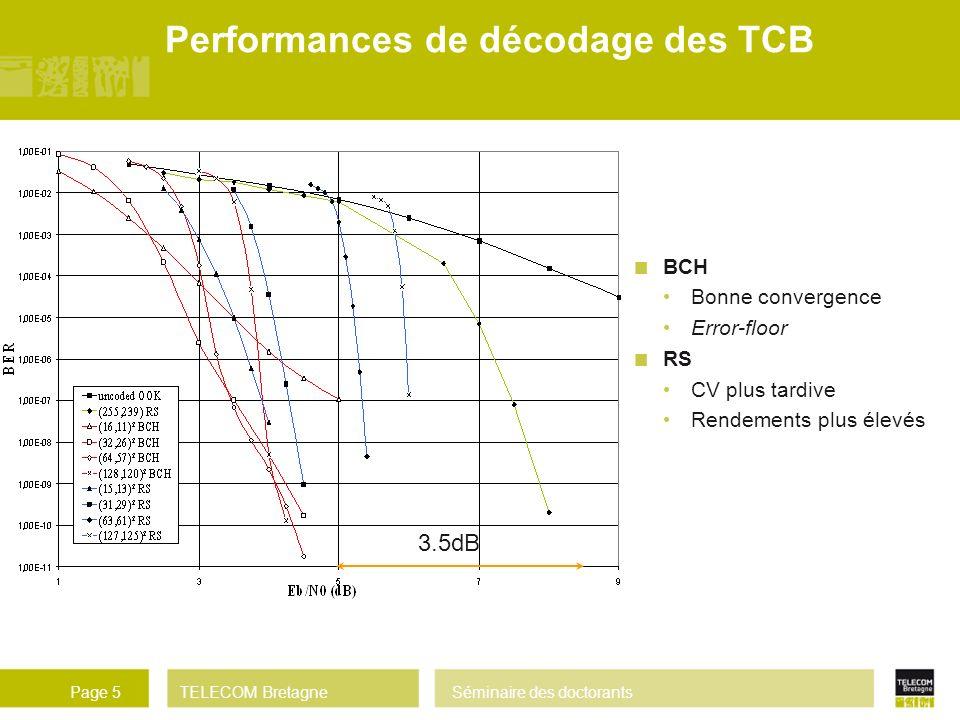 Performances de décodage des TCB