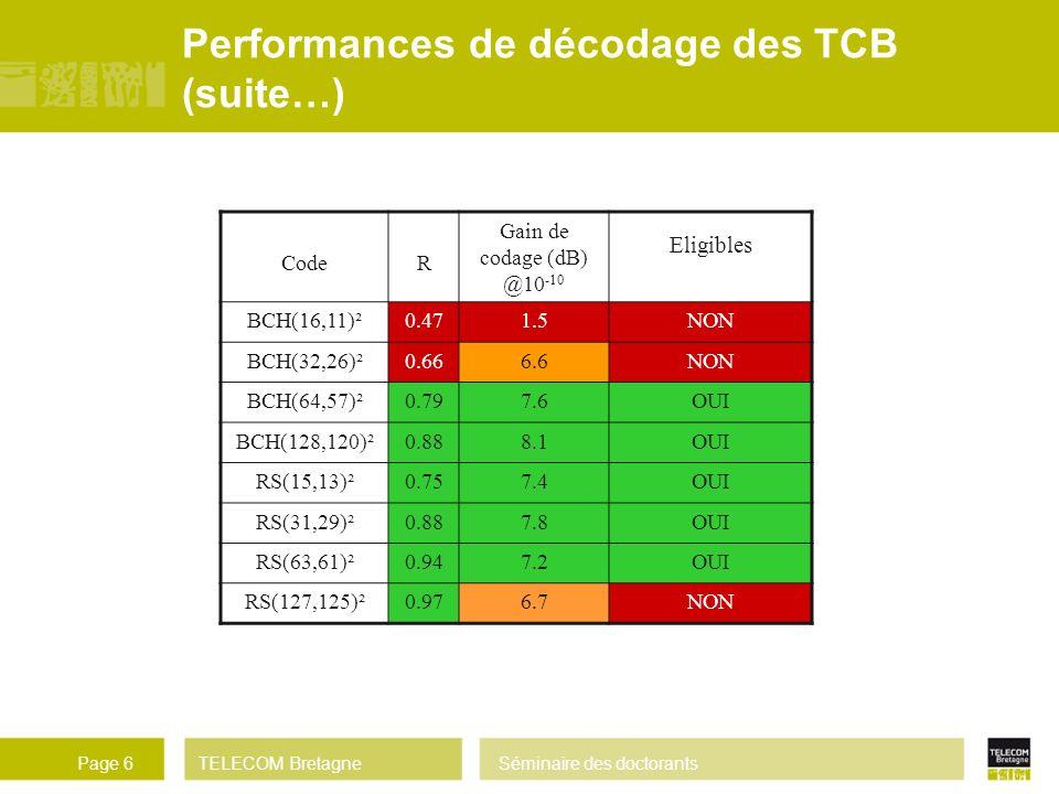 Performances de décodage des TCB (suite…)