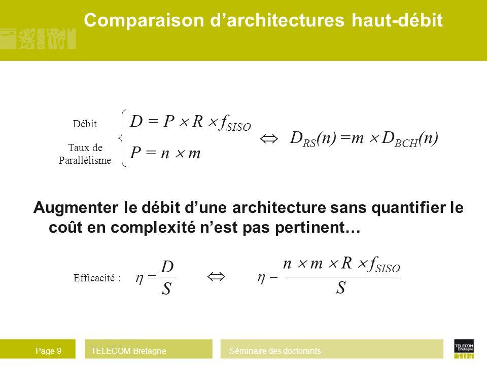Comparaison d'architectures haut-débit